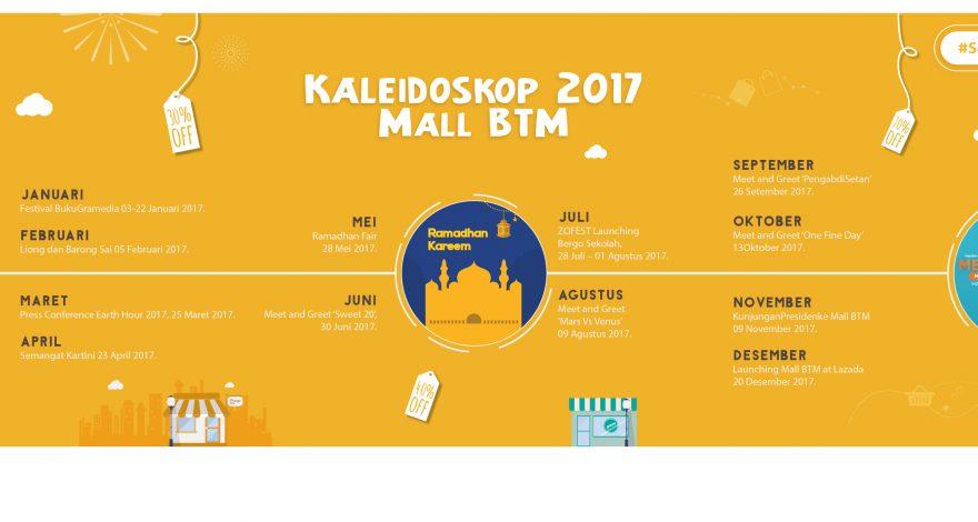 Kaleidoskop 2017 Mall BTM